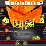 Your Weekly Food-Like-Product – Doritos Pt.1
